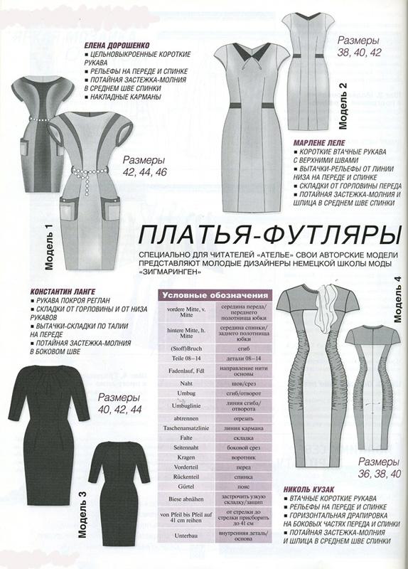 Ателье по раскрою платья